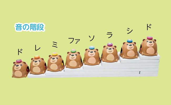 化粧箱屋ドットコム コマガタ ピアノ学習玩具 幼児向け 音の階段